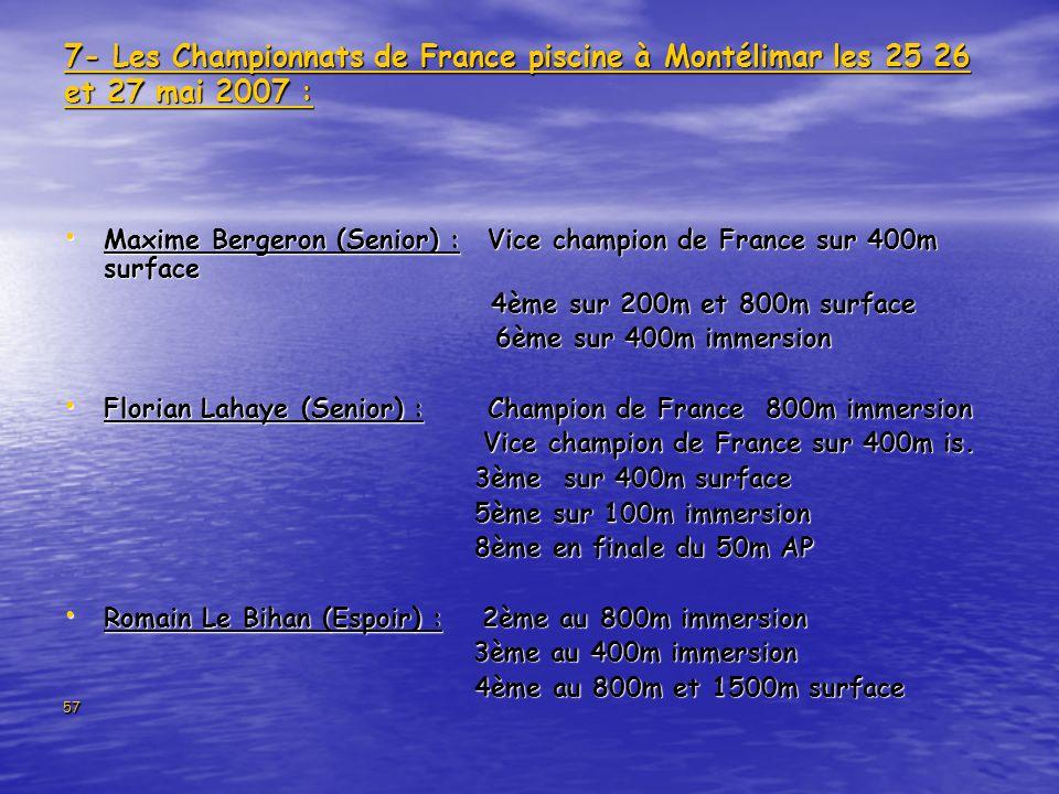 57 7- Les Championnats de France piscine à Montélimar les 25 26 et 27 mai 2007 : Maxime Bergeron (Senior) :Vice champion de France sur 400m surface Maxime Bergeron (Senior) :Vice champion de France sur 400m surface 4ème sur 200m et 800m surface 4ème sur 200m et 800m surface 6ème sur 400m immersion 6ème sur 400m immersion Florian Lahaye (Senior) : Champion de France 800m immersion Florian Lahaye (Senior) : Champion de France 800m immersion Vice champion de France sur 400m is.