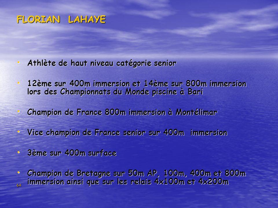 64 FLORIAN LAHAYE Athlète de haut niveau catégorie senior Athlète de haut niveau catégorie senior 12ème sur 400m immersion et 14ème sur 800m immersion lors des Championnats du Monde piscine à Bari 12ème sur 400m immersion et 14ème sur 800m immersion lors des Championnats du Monde piscine à Bari Champion de France 800m immersion à Montélimar Champion de France 800m immersion à Montélimar Vice champion de France senior sur 400m immersion Vice champion de France senior sur 400m immersion 3ème sur 400m surface 3ème sur 400m surface Champion de Bretagne sur 50m AP, 100m, 400m et 800m immersion ainsi que sur les relais 4x100m et 4x200m Champion de Bretagne sur 50m AP, 100m, 400m et 800m immersion ainsi que sur les relais 4x100m et 4x200m