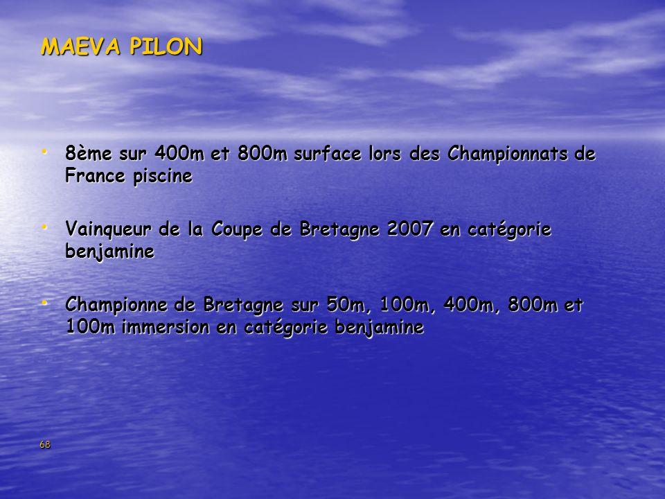 68 MAEVA PILON 8ème sur 400m et 800m surface lors des Championnats de France piscine 8ème sur 400m et 800m surface lors des Championnats de France piscine Vainqueur de la Coupe de Bretagne 2007 en catégorie benjamine Vainqueur de la Coupe de Bretagne 2007 en catégorie benjamine Championne de Bretagne sur 50m, 100m, 400m, 800m et 100m immersion en catégorie benjamine Championne de Bretagne sur 50m, 100m, 400m, 800m et 100m immersion en catégorie benjamine