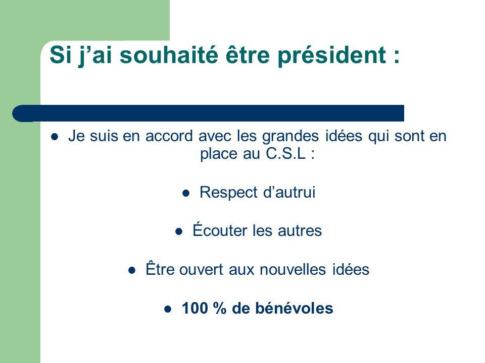 Si jai souhaité être président : Je suis en accord avec les grandes idées qui sont en place au C.S.L : Respect dautrui Écouter les autres Être ouvert aux nouvelles idées 100 % de bénévoles