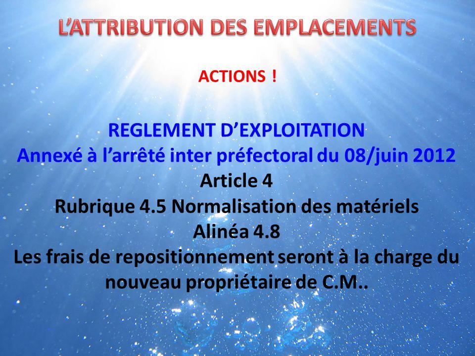 ACTIONS ! Sans réponse à cette date, les attributions initiales seront validées Pour lensemble des attributions, celles-ci devront être acceptées avan