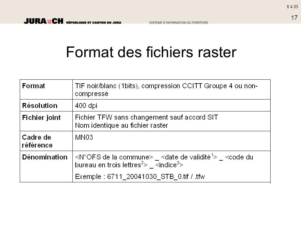 8.4.05 17 Format des fichiers raster