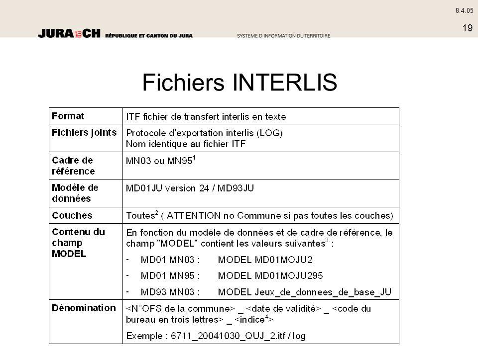 8.4.05 19 Fichiers INTERLIS