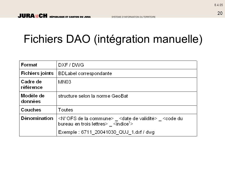 8.4.05 20 Fichiers DAO (intégration manuelle)