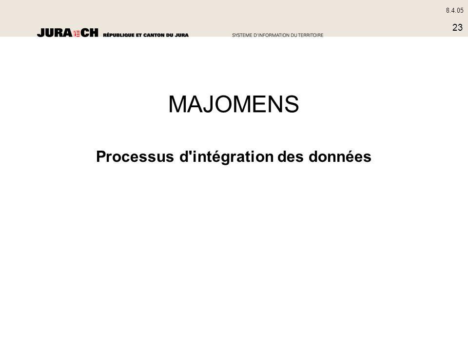8.4.05 23 MAJOMENS Processus d'intégration des données