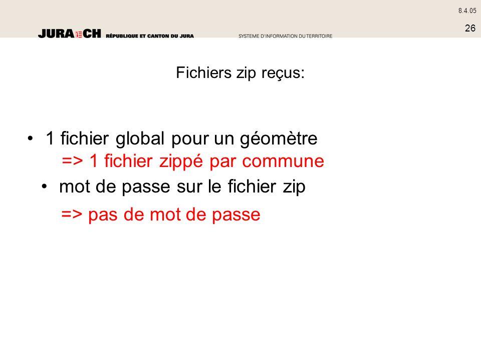8.4.05 26 Fichiers zip reçus: 1 fichier global pour un géomètre mot de passe sur le fichier zip => 1 fichier zippé par commune => pas de mot de passe