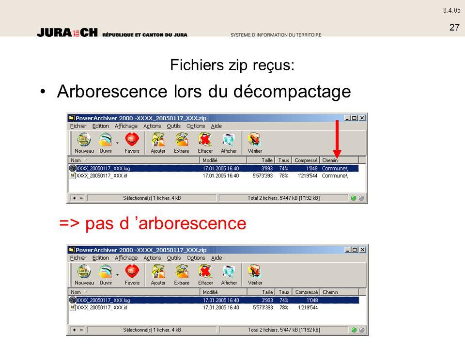 8.4.05 27 Fichiers zip reçus: Arborescence lors du décompactage => pas d arborescence