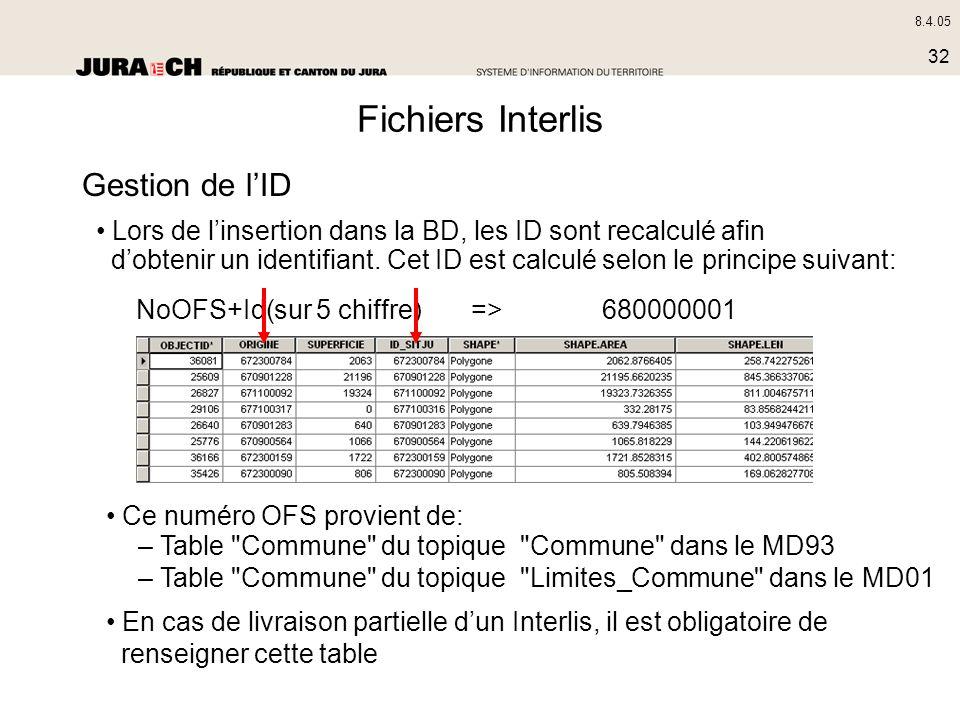 8.4.05 32 Fichiers Interlis Gestion de lID NoOFS+Id(sur 5 chiffre)=>680000001 Ce numéro OFS provient de: – Table
