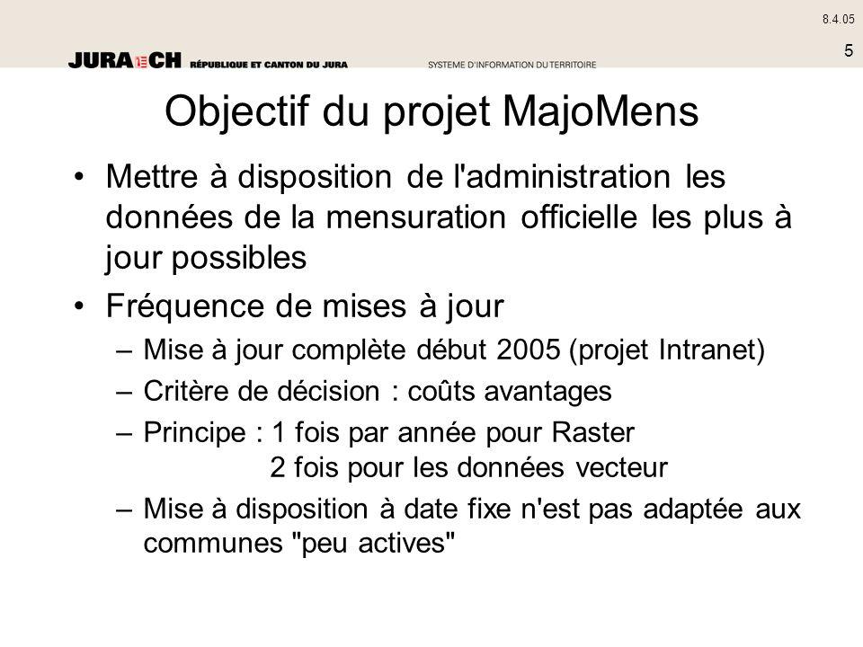8.4.05 5 Objectif du projet MajoMens Mettre à disposition de l'administration les données de la mensuration officielle les plus à jour possibles Fréqu