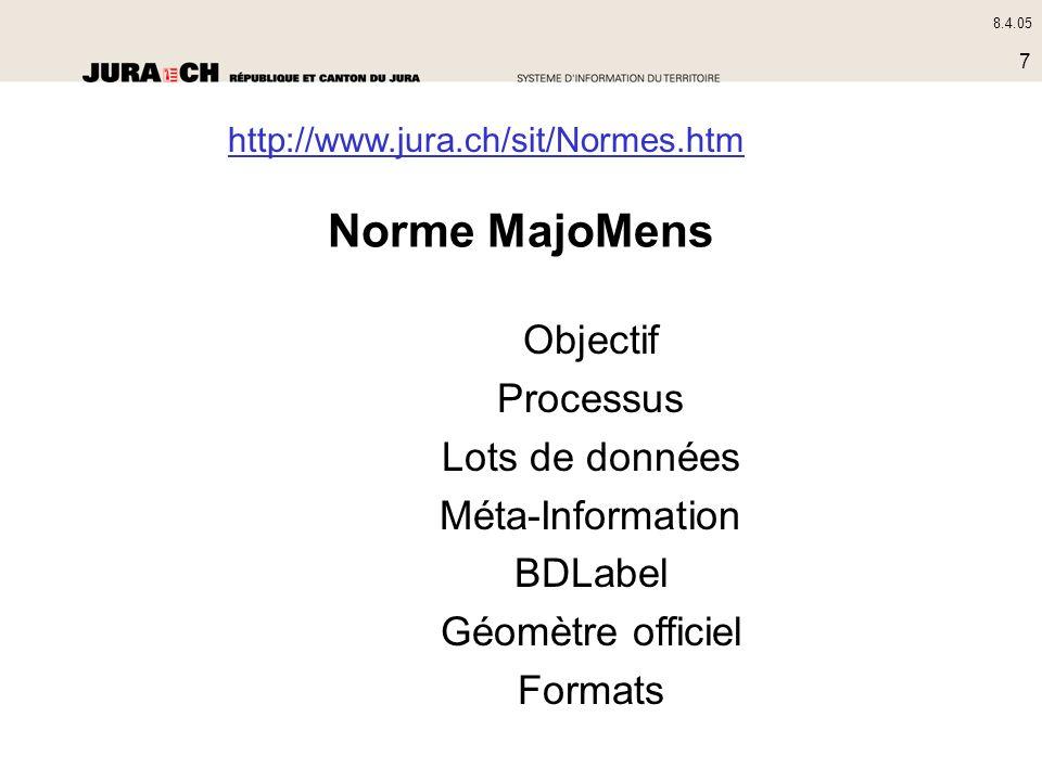 8.4.05 7 Norme MajoMens http://www.jura.ch/sit/Normes.htm Objectif Processus Lots de données Méta-Information BDLabel Géomètre officiel Formats