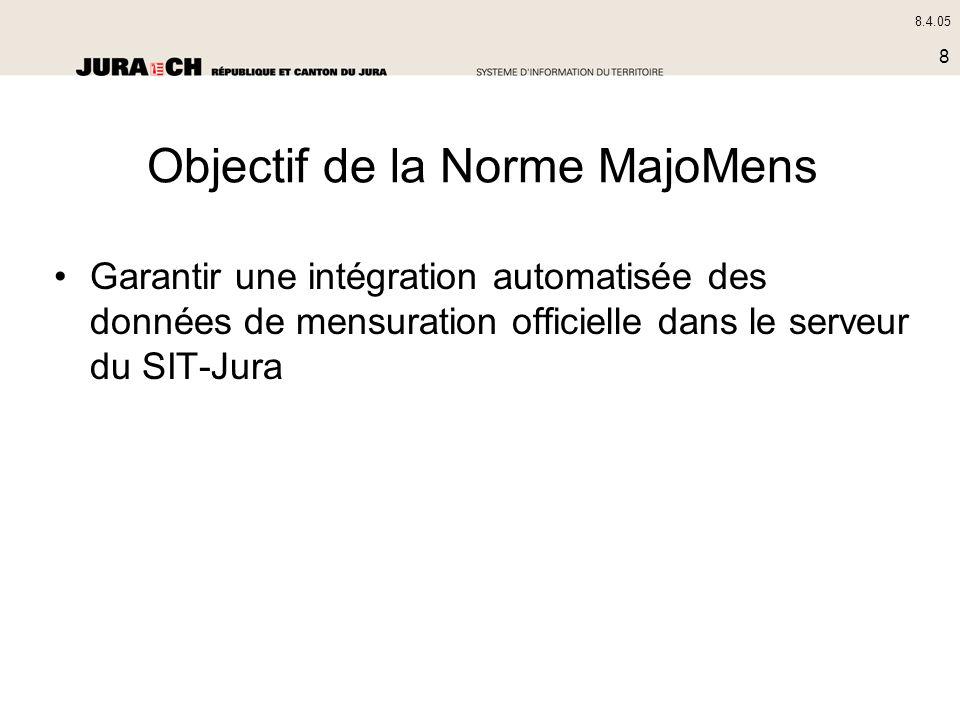 8.4.05 8 Objectif de la Norme MajoMens Garantir une intégration automatisée des données de mensuration officielle dans le serveur du SIT-Jura