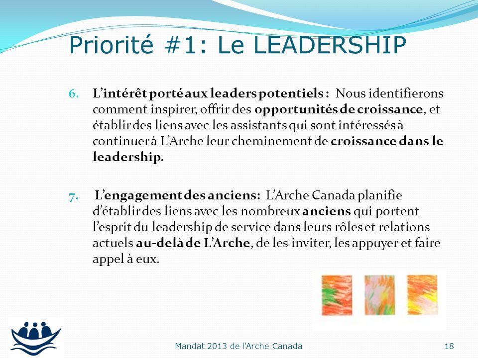 6. Lintérêt porté aux leaders potentiels : Nous identifierons comment inspirer, offrir des opportunités de croissance, et établir des liens avec les a
