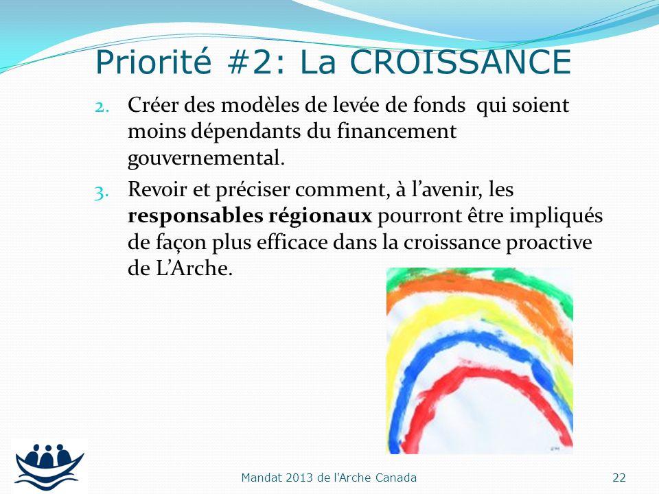 2. Créer des modèles de levée de fonds qui soient moins dépendants du financement gouvernemental. 3. Revoir et préciser comment, à lavenir, les respon