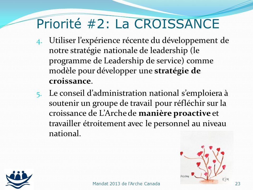 4. Utiliser lexpérience récente du développement de notre stratégie nationale de leadership (le programme de Leadership de service) comme modèle pour