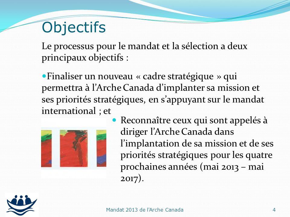 Le processus pour le mandat et la sélection a deux principaux objectifs : Finaliser un nouveau « cadre stratégique » qui permettra à lArche Canada dim