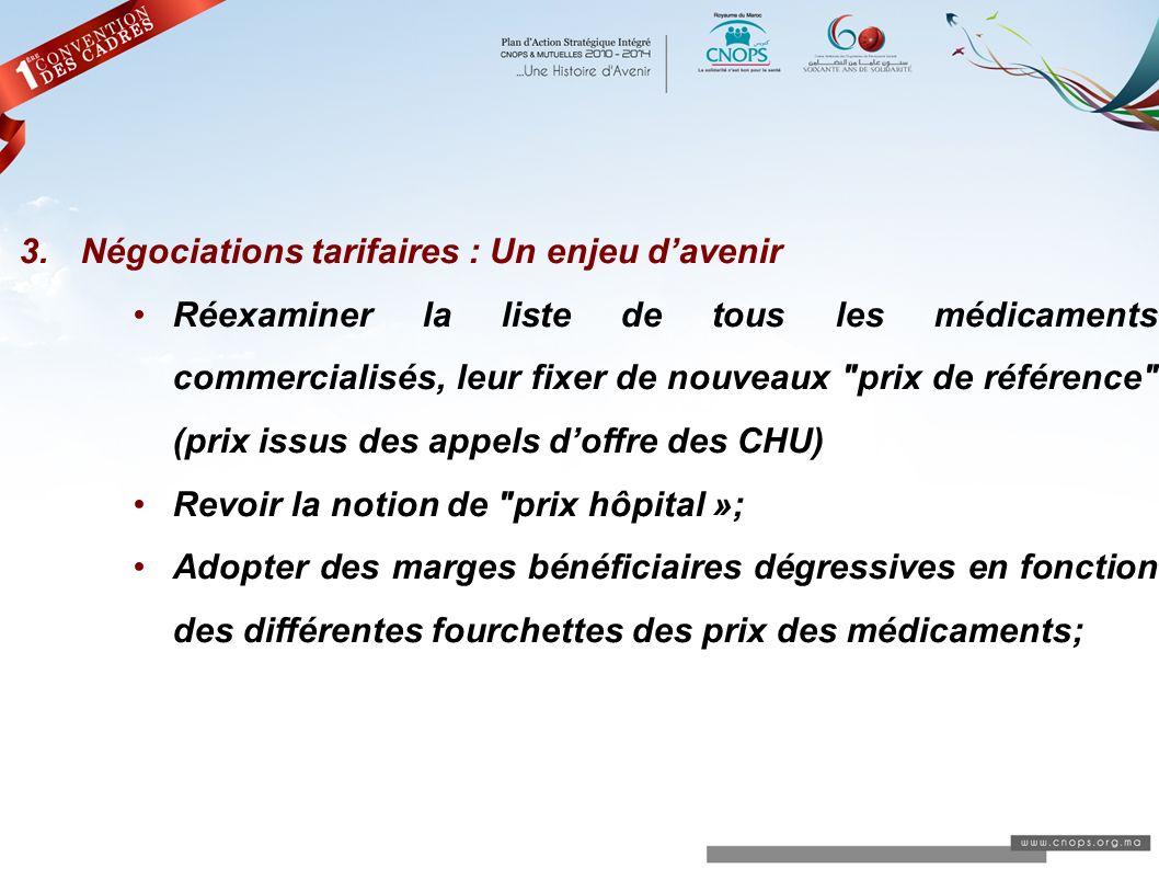 3.Négociations tarifaires : Un enjeu davenir Réexaminer la liste de tous les médicaments commercialisés, leur fixer de nouveaux