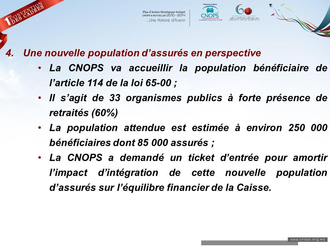 4.Une nouvelle population dassurés en perspective La CNOPS va accueillir la population bénéficiaire de larticle 114 de la loi 65-00 ; Il sagit de 33 o