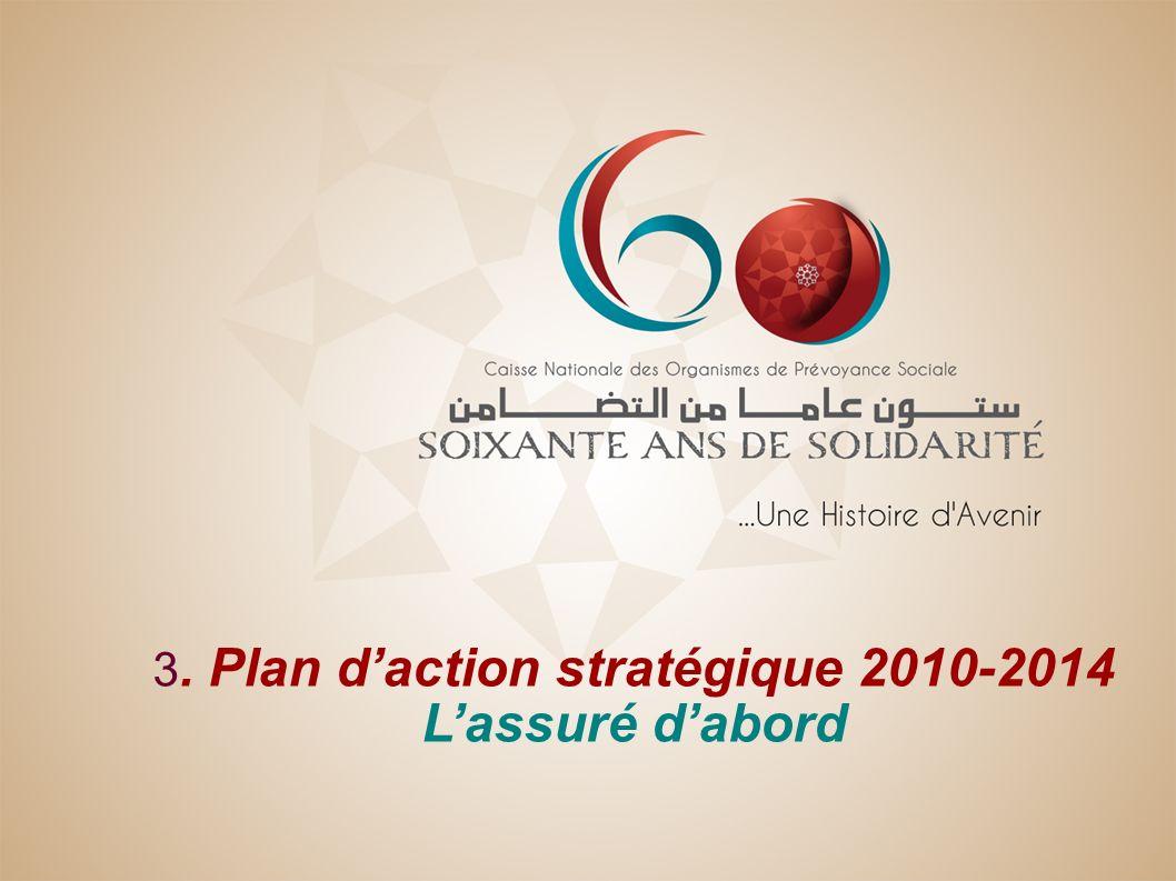 3. Plan daction stratégique 2010-2014 Lassuré dabord