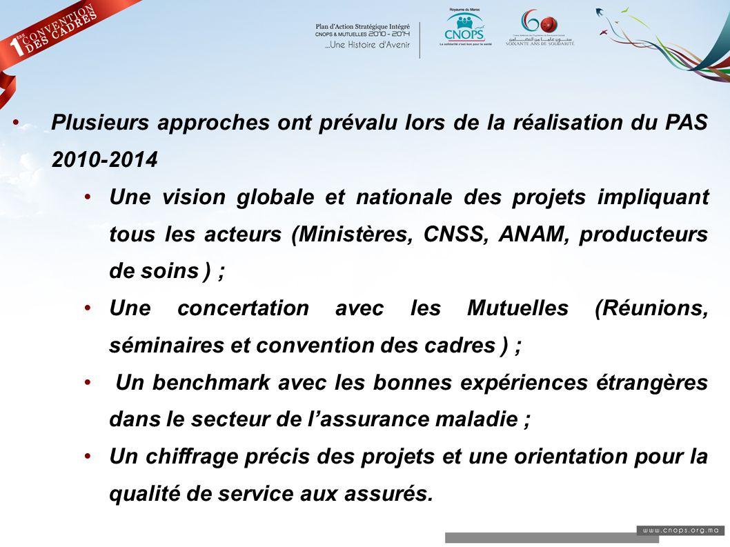 Plusieurs approches ont prévalu lors de la réalisation du PAS 2010-2014 Une vision globale et nationale des projets impliquant tous les acteurs (Minis