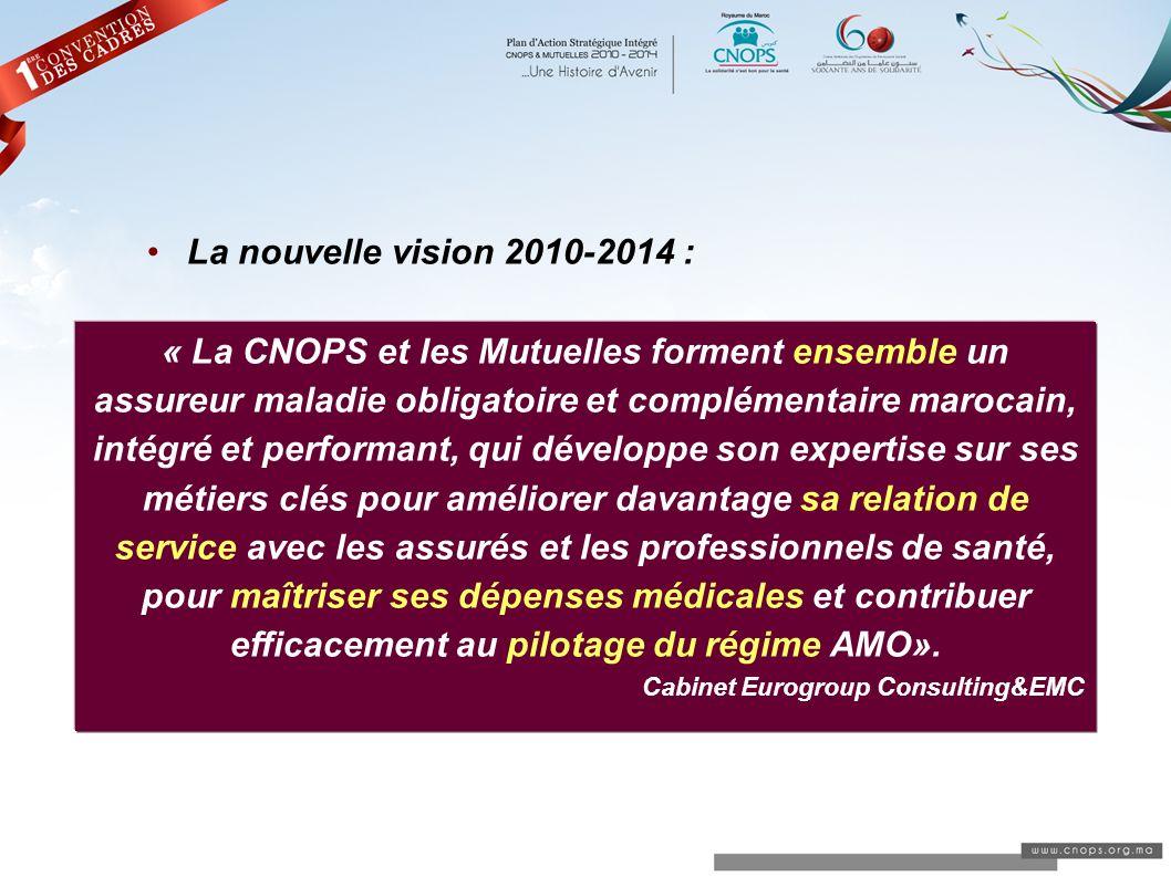La nouvelle vision 2010-2014 : « La CNOPS et les Mutuelles forment ensemble un assureur maladie obligatoire et complémentaire marocain, intégré et per