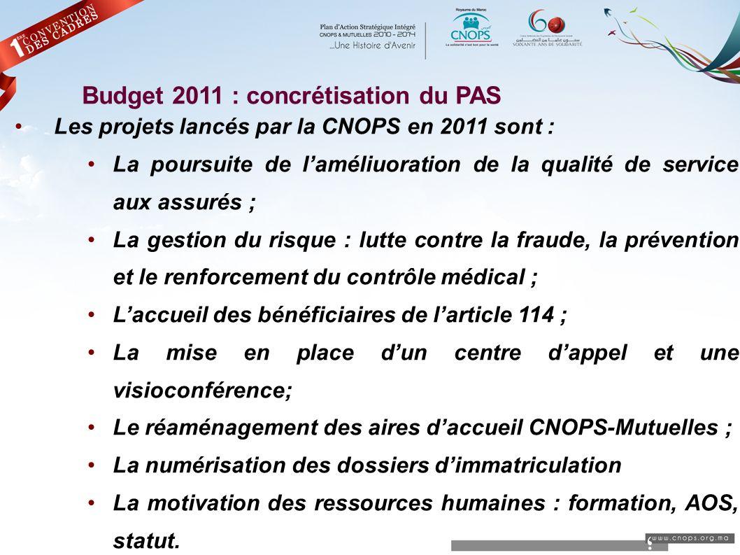 ؛ Budget 2011 : concrétisation du PAS Les projets lancés par la CNOPS en 2011 sont : La poursuite de laméliuoration de la qualité de service aux assur