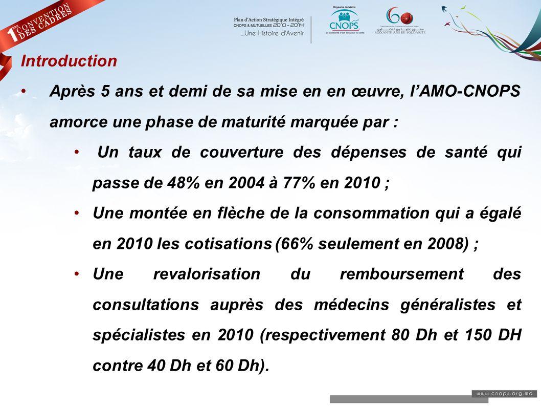 Introduction Après 5 ans et demi de sa mise en en œuvre, lAMO-CNOPS amorce une phase de maturité marquée par : Un taux de couverture des dépenses de s