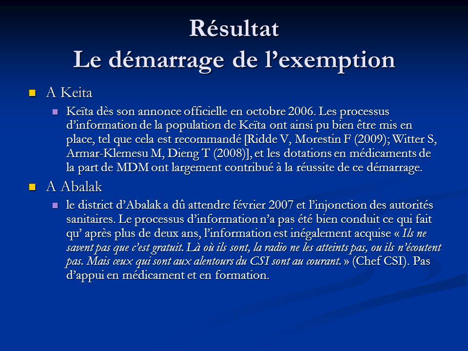 Résultat Le démarrage de lexemption A Keita A Keita Keïta dès son annonce officielle en octobre 2006.