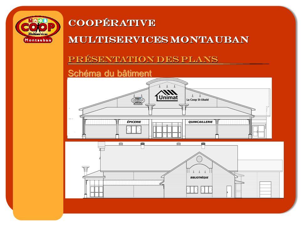 Coopérative multiservices montauban Présentation des plans Schéma du bâtiment