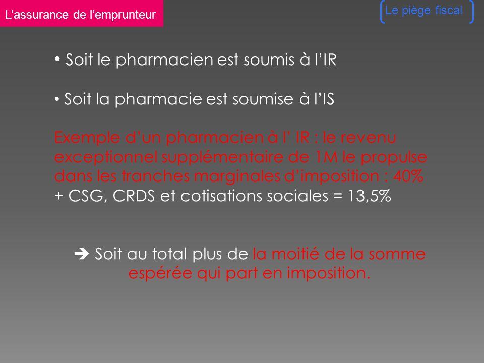 Soit le pharmacien est soumis à lIR Soit la pharmacie est soumise à lIS Exemple dun pharmacien à l IR : le revenu exceptionnel supplémentaire de 1M le propulse dans les tranches marginales dimposition : 40% + CSG, CRDS et cotisations sociales = 13,5% Soit au total plus de la moitié de la somme espérée qui part en imposition.