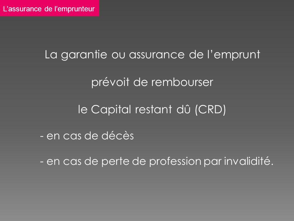 La garantie ou assurance de lemprunt prévoit de rembourser le Capital restant dû (CRD) - en cas de décès - en cas de perte de profession par invalidité.