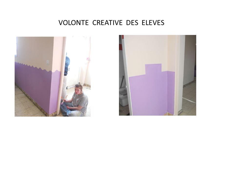 VOLONTE CREATIVE DES ELEVES