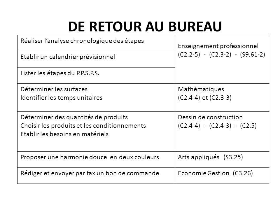 DE RETOUR AU BUREAU Réaliser lanalyse chronologique des étapes Enseignement professionnel (C2.2-5) - (C2.3-2) - (S9.61-2) Etablir un calendrier prévisionnel Lister les étapes du P.P.S.P.S.