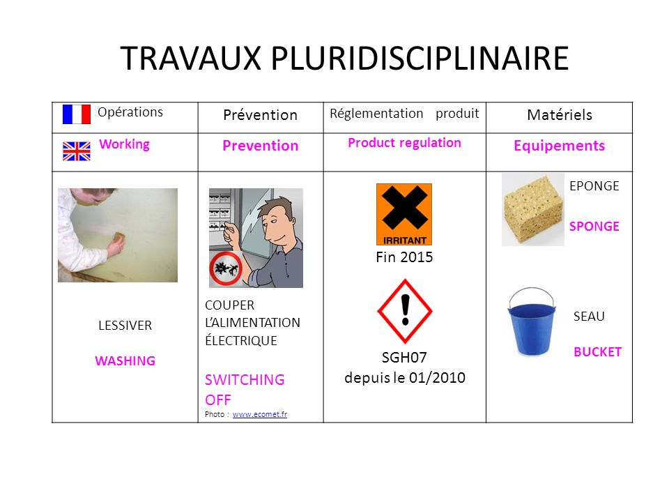 TRAVAUX PLURIDISCIPLINAIRE Opérations Prévention Réglementation produit Matériels Working Prevention Product regulation Equipements LESSIVER WASHING COUPER LALIMENTATION ÉLECTRIQUE SWITCHING OFF Photo : www.ecomet.frwww.ecomet.fr Fin 2015 SGH07 depuis le 01/2010 EPONGE SPONGE SEAU BUCKET