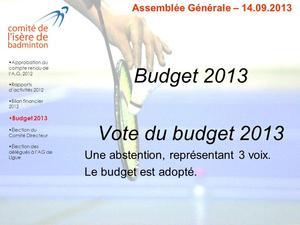 Budget 2013 Vote du budget 2013 Une abstention, représentant 3 voix. Le budget est adopté. Assemblée Générale – 14.09.2013 Approbation du compte rendu
