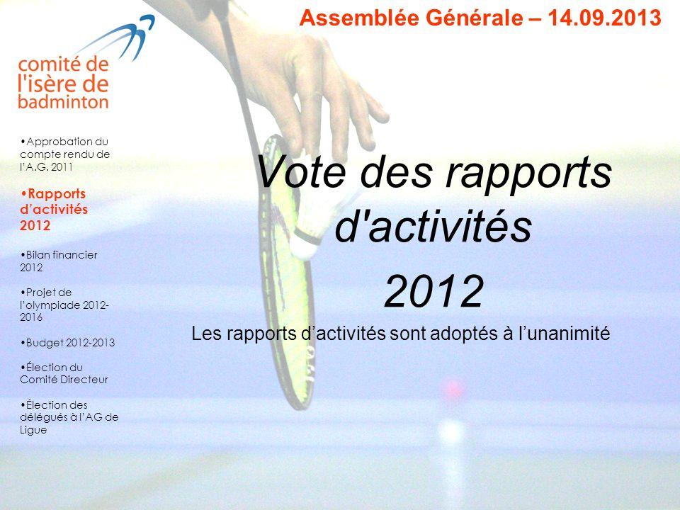 Vote des rapports d'activités 2012 Les rapports dactivités sont adoptés à lunanimité Approbation du compte rendu de lA.G. 2011 Rapports dactivités 201
