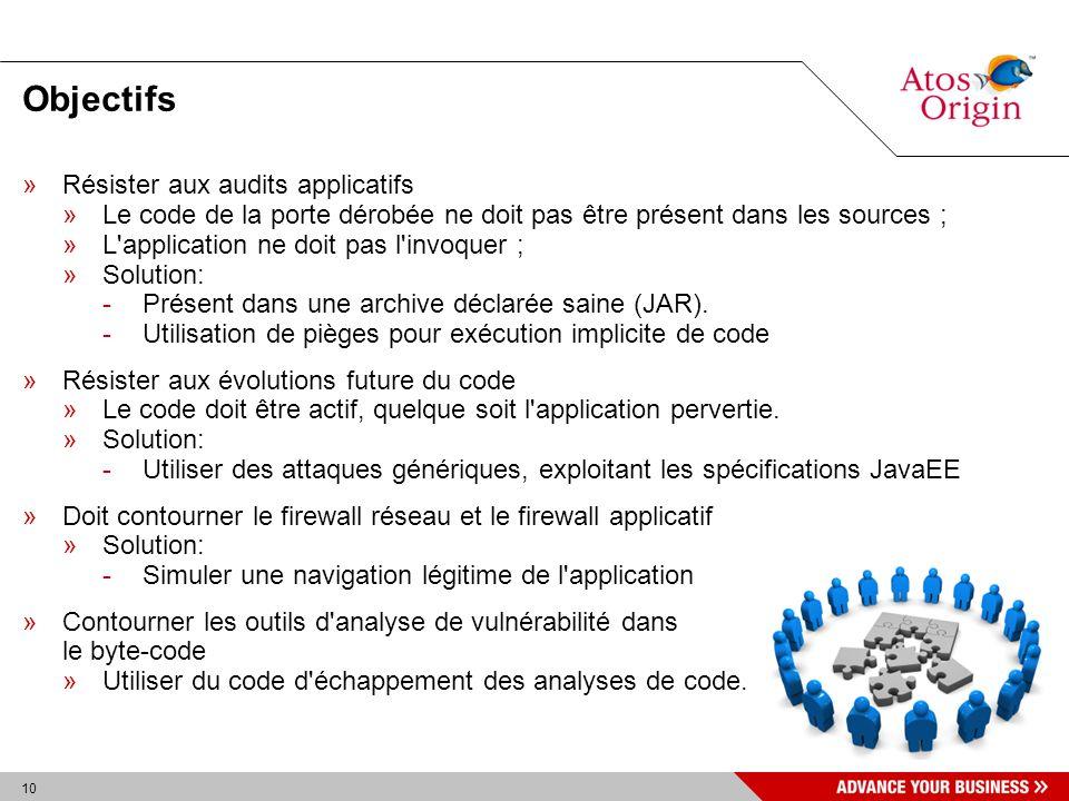 10 Objectifs »Résister aux audits applicatifs »Le code de la porte dérobée ne doit pas être présent dans les sources ; »L'application ne doit pas l'in