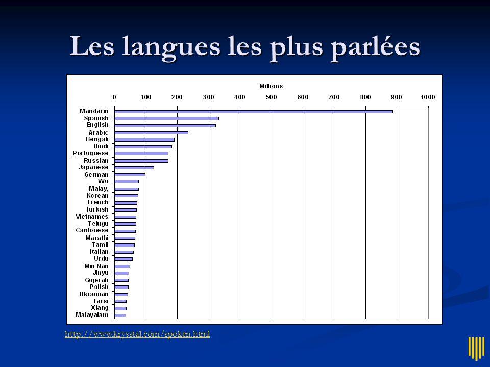 http://www.krysstal.com/spoken.html Les langues les plus parlées