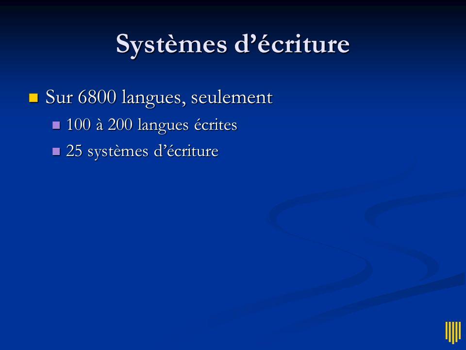 Systèmes décriture Sur 6800 langues, seulement Sur 6800 langues, seulement 100 à 200 langues écrites 100 à 200 langues écrites 25 systèmes décriture 2