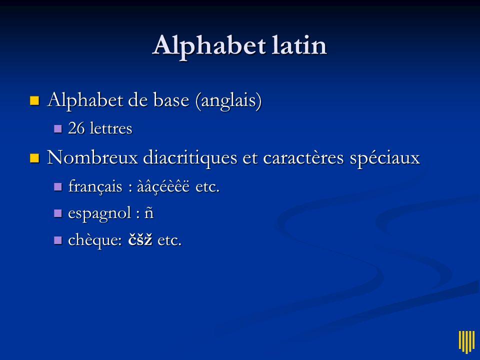 Alphabet latin Alphabet de base (anglais) Alphabet de base (anglais) 26 lettres 26 lettres Nombreux diacritiques et caractères spéciaux Nombreux diacr
