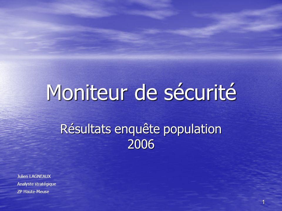 1 Moniteur de sécurité Résultats enquête population 2006 Julien LAGNEAUX Analyste stratégique ZP Haute-Meuse