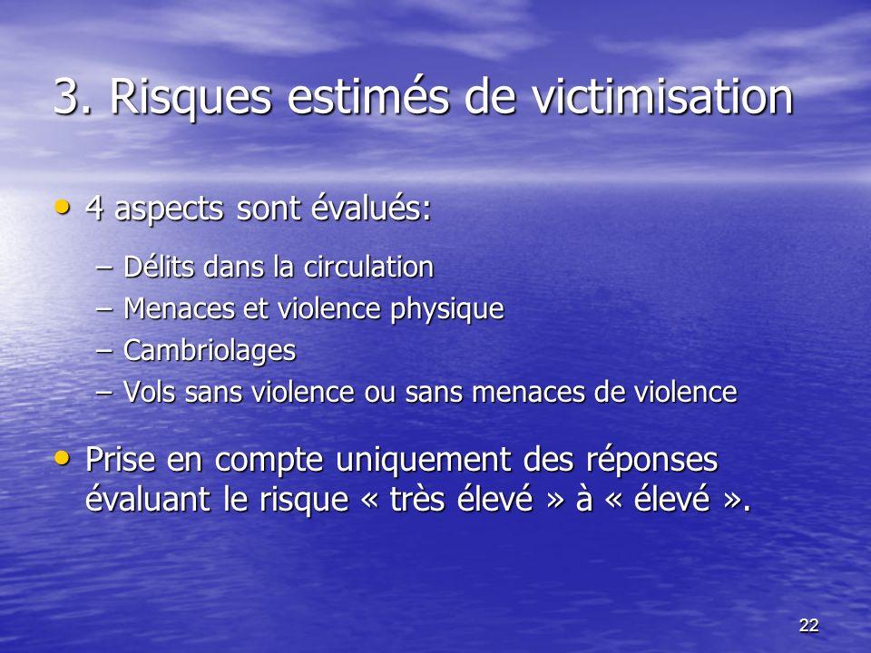 22 3. Risques estimés de victimisation 4 aspects sont évalués: 4 aspects sont évalués: –Délits dans la circulation –Menaces et violence physique –Camb