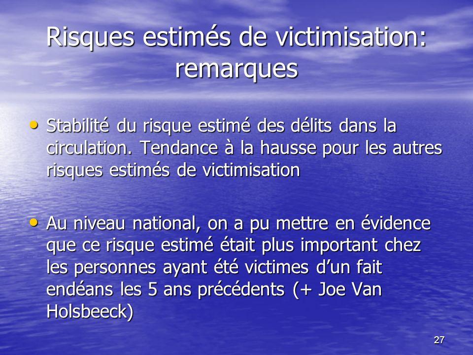 27 Risques estimés de victimisation: remarques Stabilité du risque estimé des délits dans la circulation. Tendance à la hausse pour les autres risques