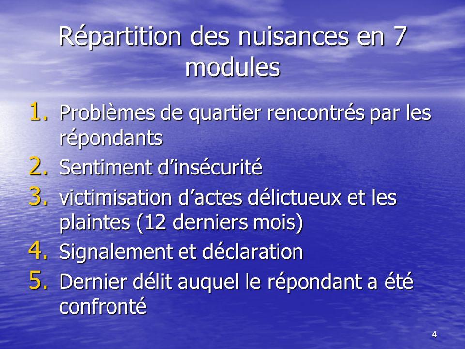 4 Répartition des nuisances en 7 modules 1. Problèmes de quartier rencontrés par les répondants 2. Sentiment dinsécurité 3. victimisation dactes délic