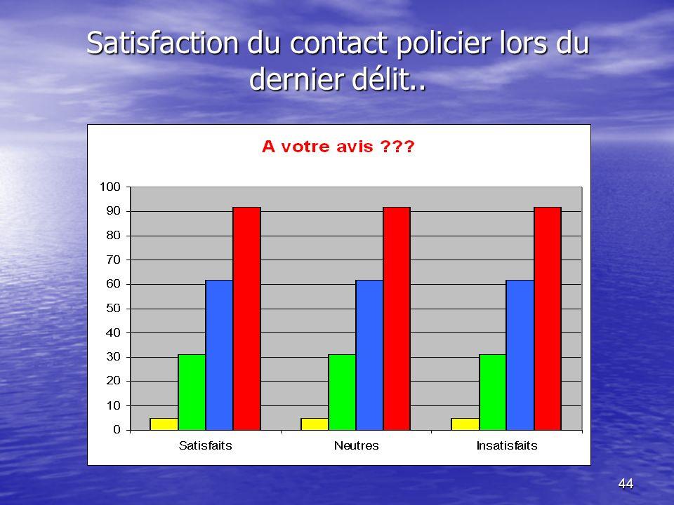44 Satisfaction du contact policier lors du dernier délit..