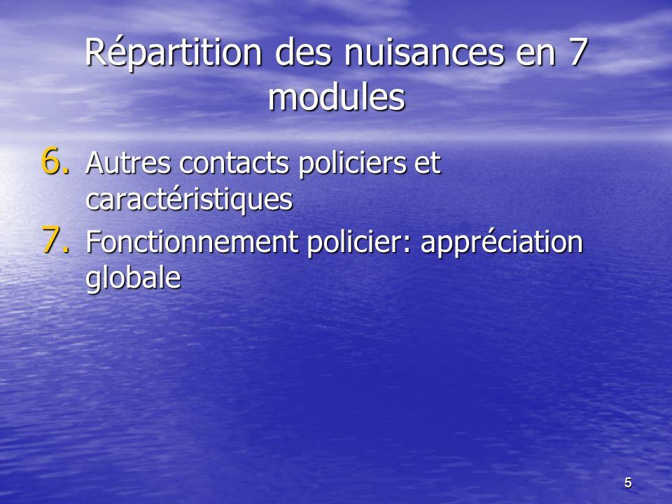 5 Répartition des nuisances en 7 modules 6. Autres contacts policiers et caractéristiques 7. Fonctionnement policier: appréciation globale