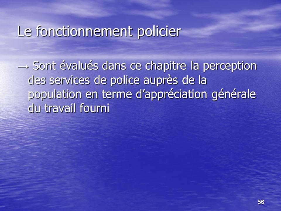 56 Le fonctionnement policier Sont évalués dans ce chapitre la perception des services de police auprès de la population en terme dappréciation généra