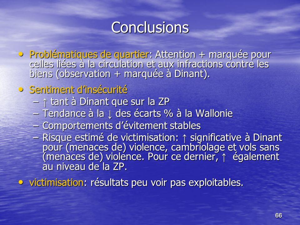 66 Conclusions Problématiques de quartier: Attention + marquée pour celles liées à la circulation et aux infractions contre les biens (observation + marquée à Dinant).
