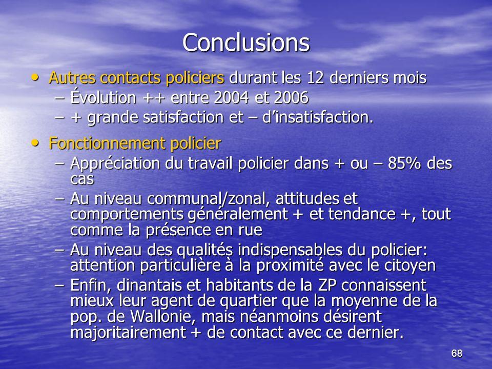 68 Conclusions Autres contacts policiers durant les 12 derniers mois Autres contacts policiers durant les 12 derniers mois –Évolution ++ entre 2004 et 2006 –+ grande satisfaction et – dinsatisfaction.