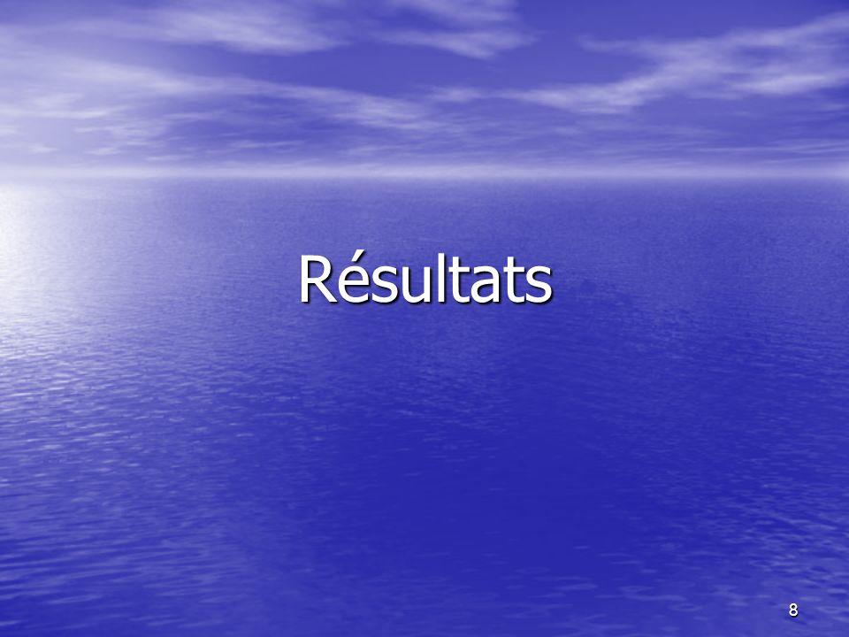 8 Résultats