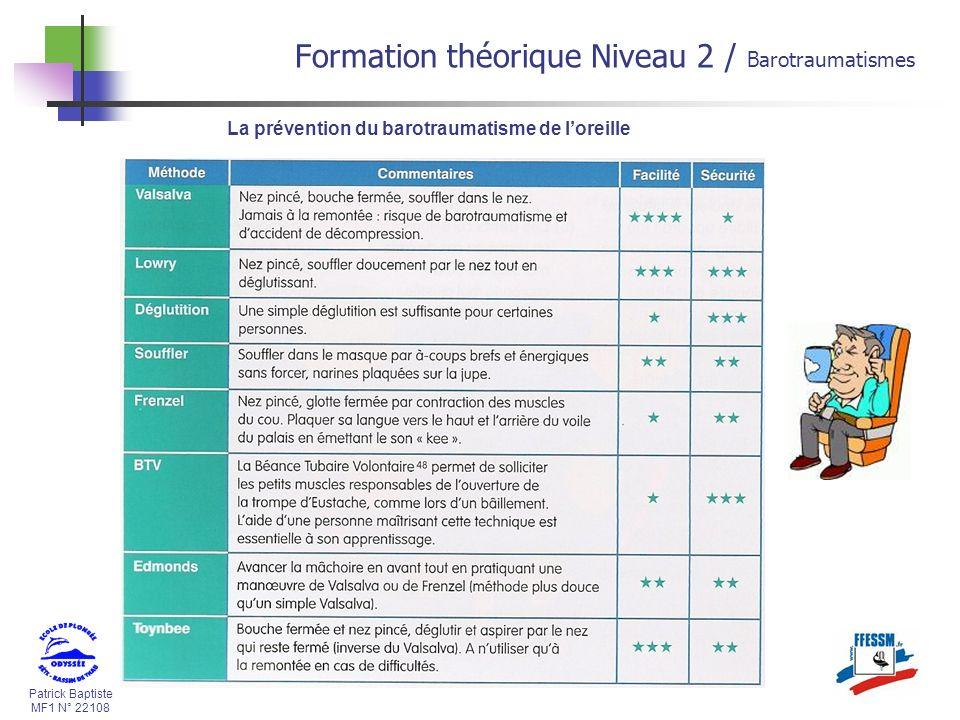 Patrick Baptiste MF1 N° 22108 La prévention du barotraumatisme de loreille Formation théorique Niveau 2 / Barotraumatismes